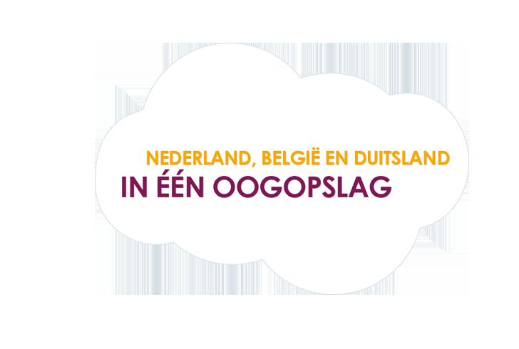 Nederland, België en Duitsland - in één oogopslag